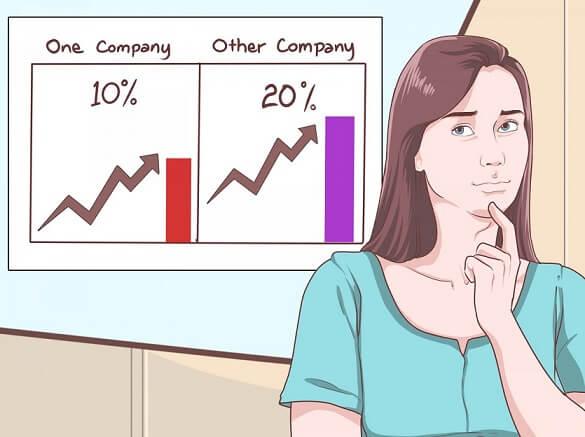 Tỷ lệ lãi gộp là gì