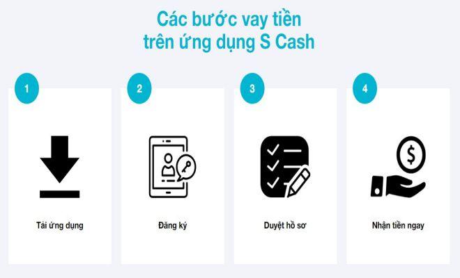 Quy trình vay tiền tại Scash